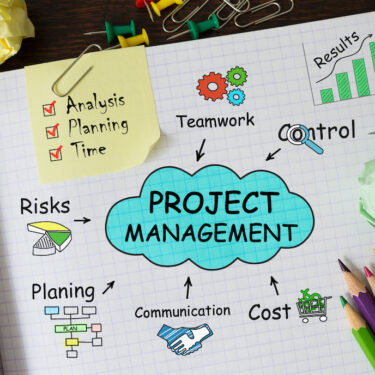 Project Management Graphic with Risks, Teamwork, Planning, Communication, Control, and Cost