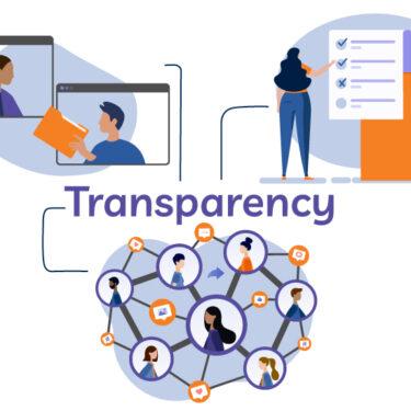 company transparency